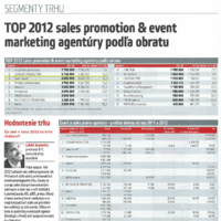 Sales House SK v TOP 3 sales promotion agentúr
